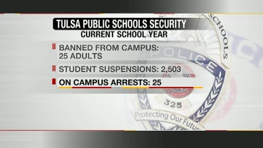 TPS Reports No Guns, 67 Other Weapons Found In Schools This Year