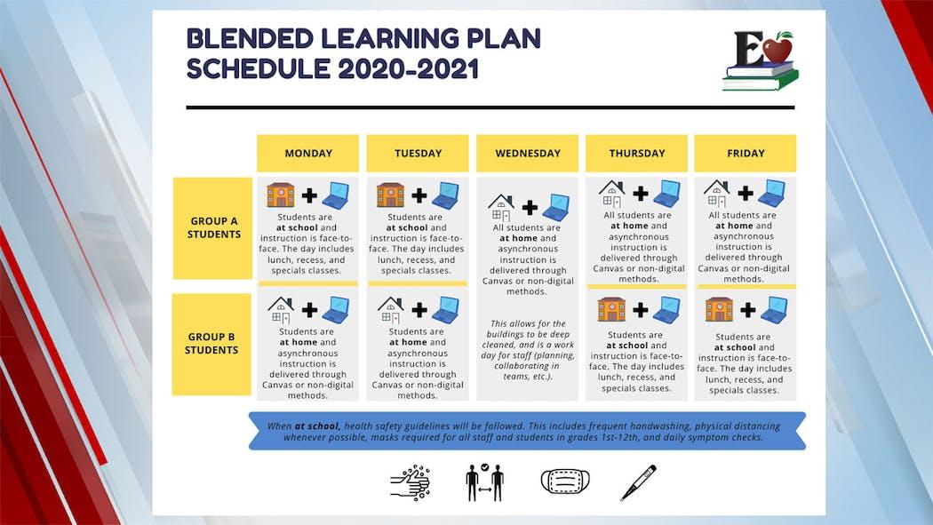 Edmond Public School Plan