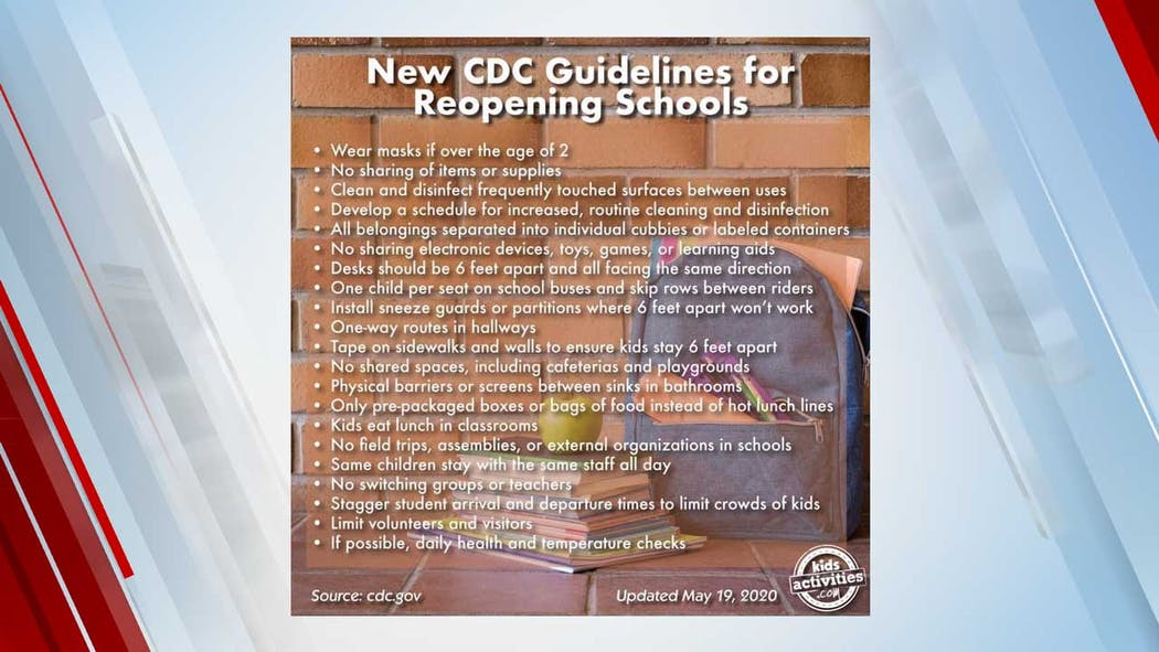 CDC guidelines for reopening schools