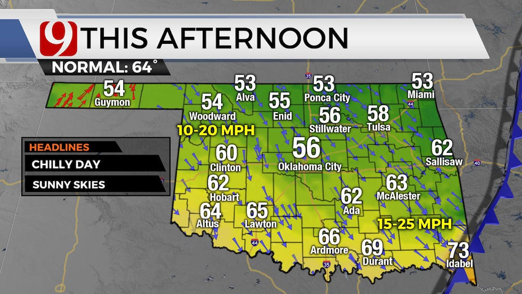 Afternoon highs Tuesday
