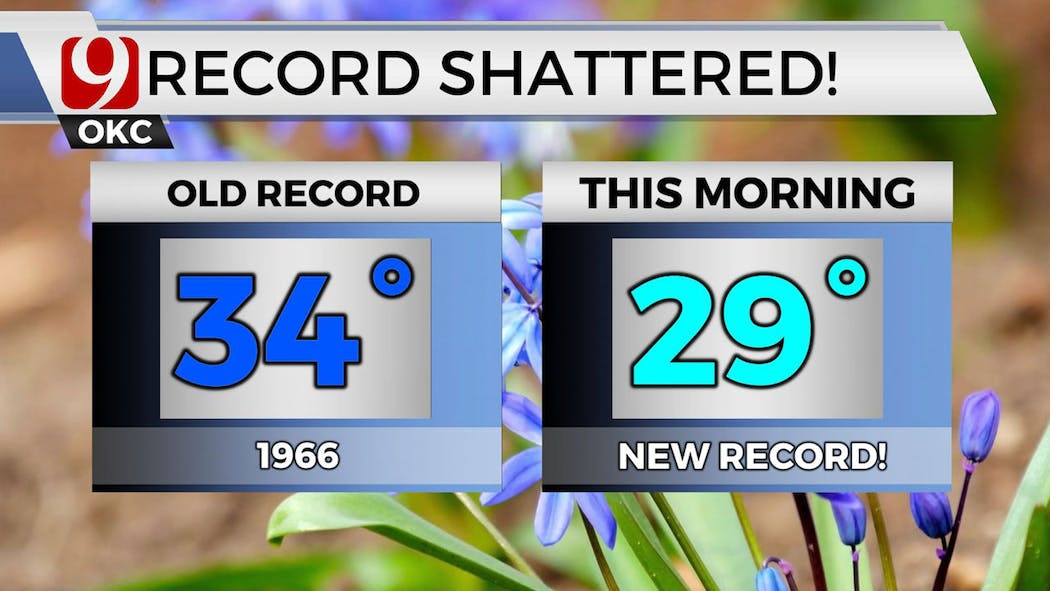 Record Shattered