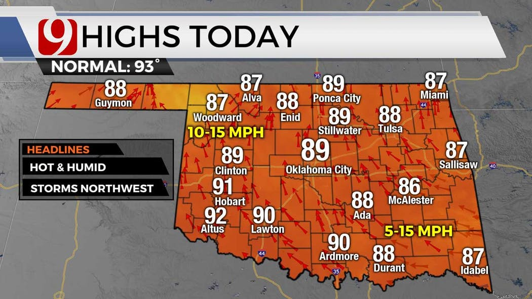 Highs for 8-16-21