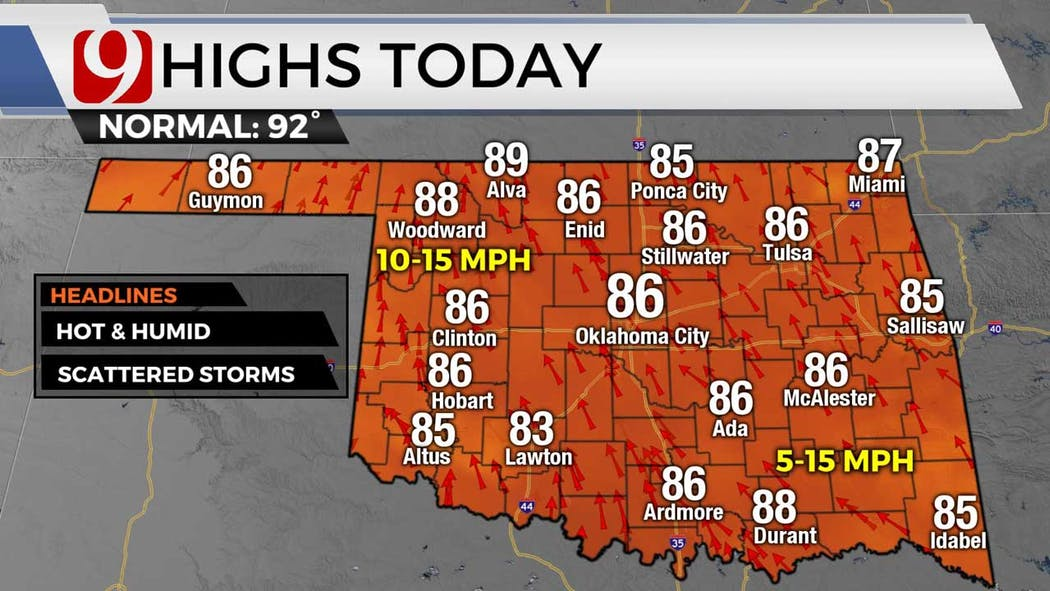 Highs for 8-17-21