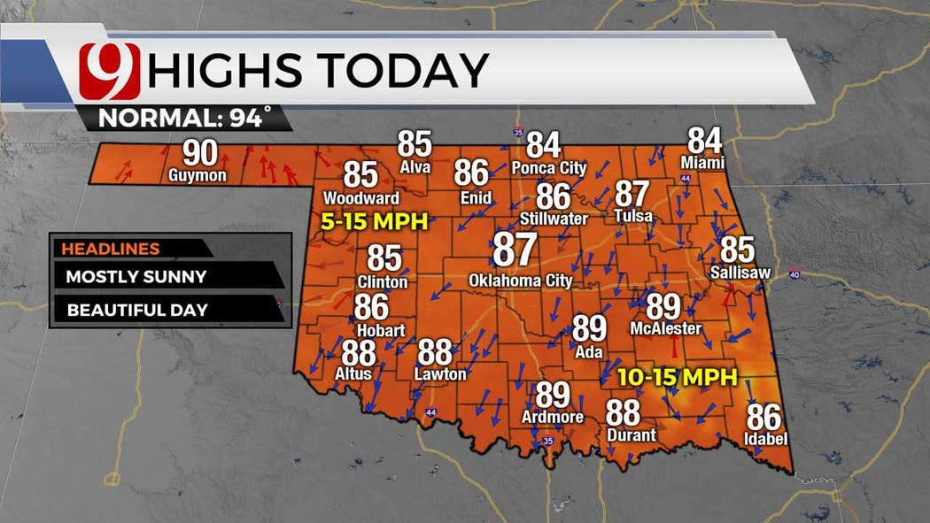 highs on 8-3-21