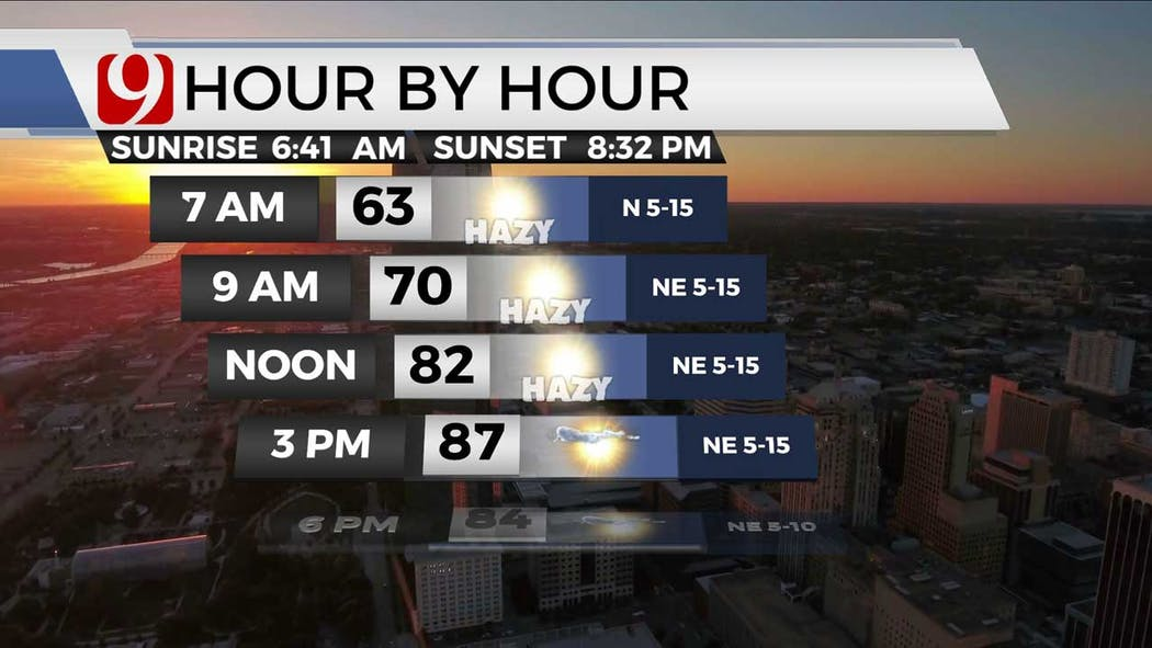 hour by hour temps on 8-3-21