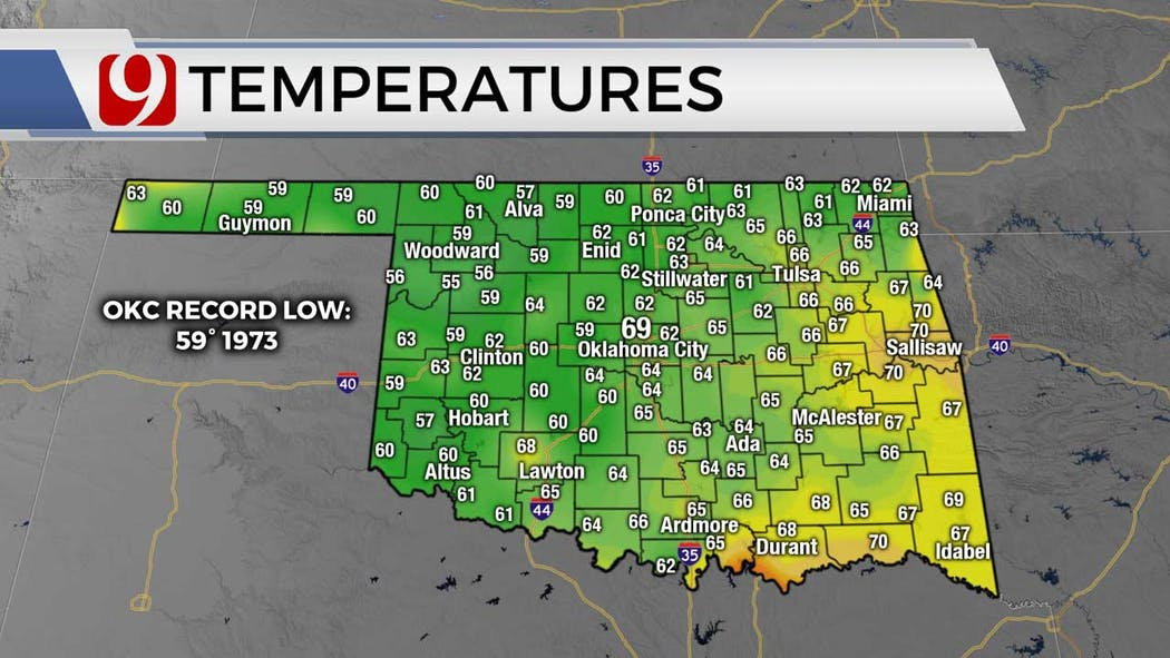 Morning temps on 8-3-21