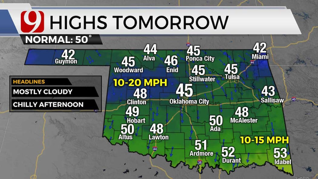 highs for 1/19/21