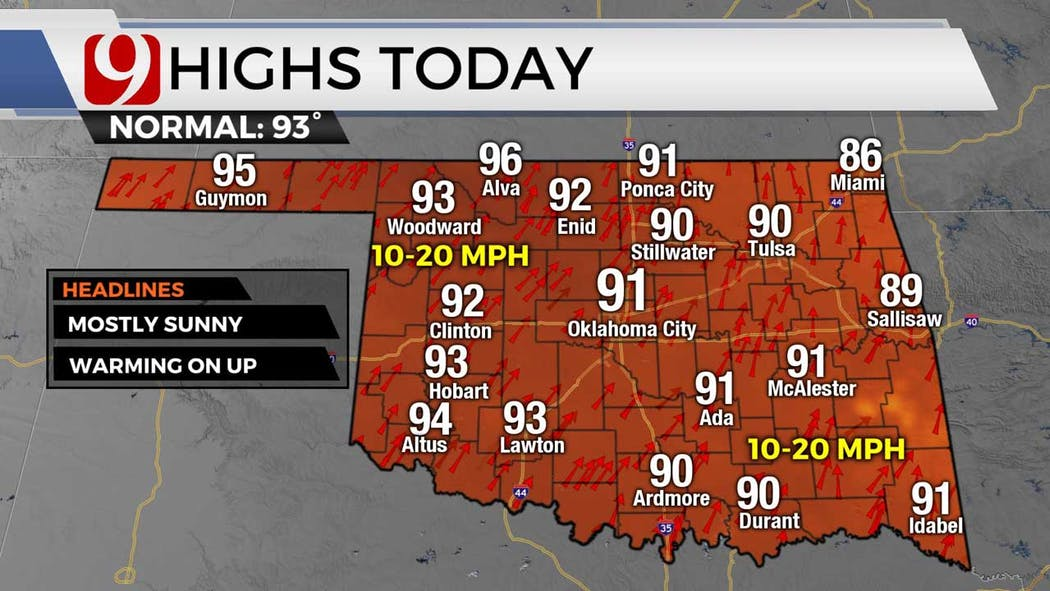 highs for 7-13-21