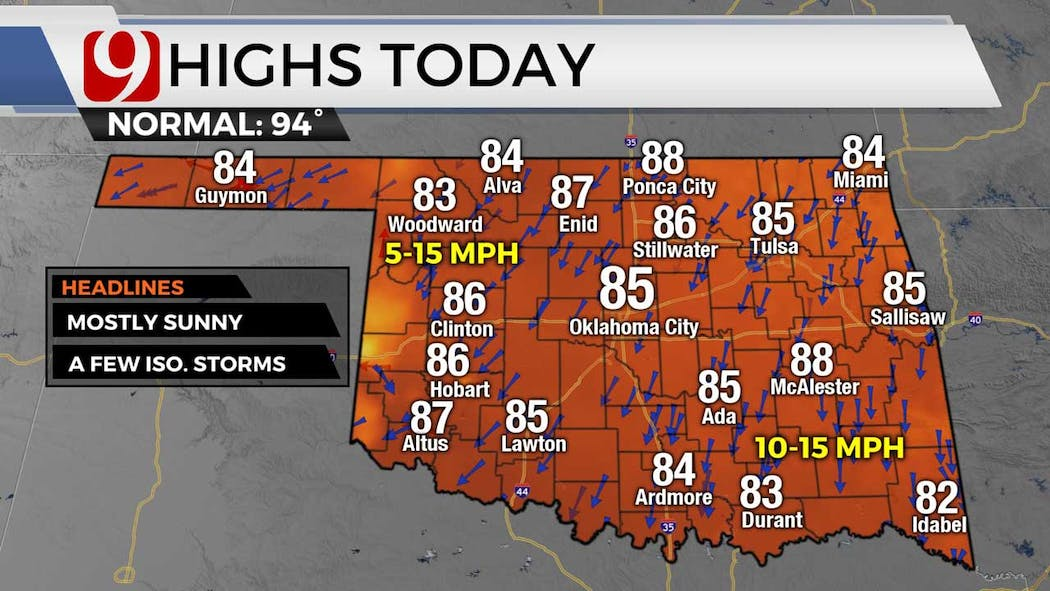 Highs for 7-19-21