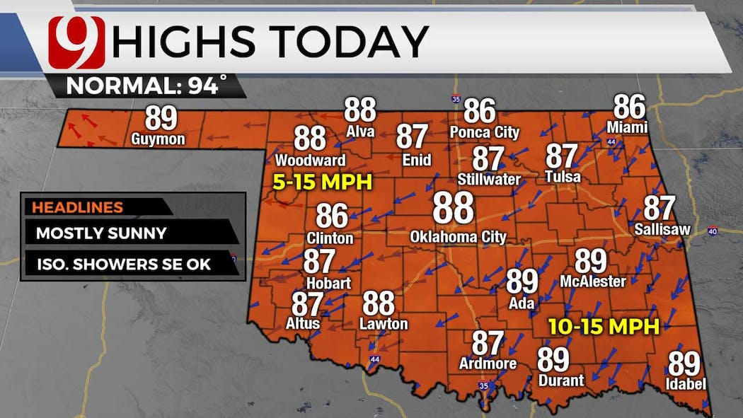 Highs for 7-20-21