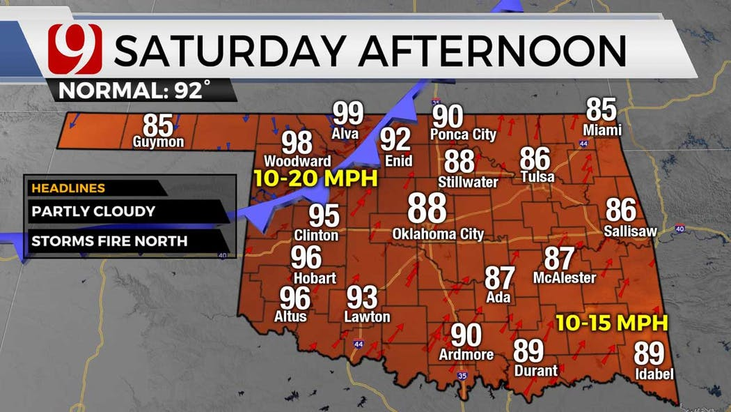 Highs for Saturday 7-8-21