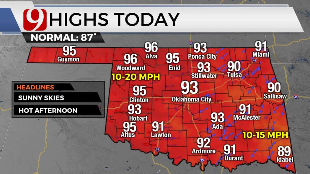 Highs for 6-14-21
