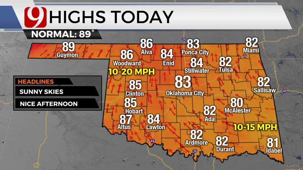 highs for 6-22-21