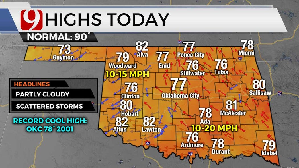 Highs for 6-28-21
