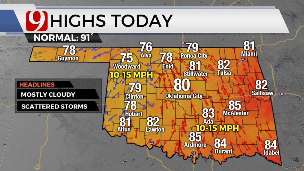 highs for 6-29-21