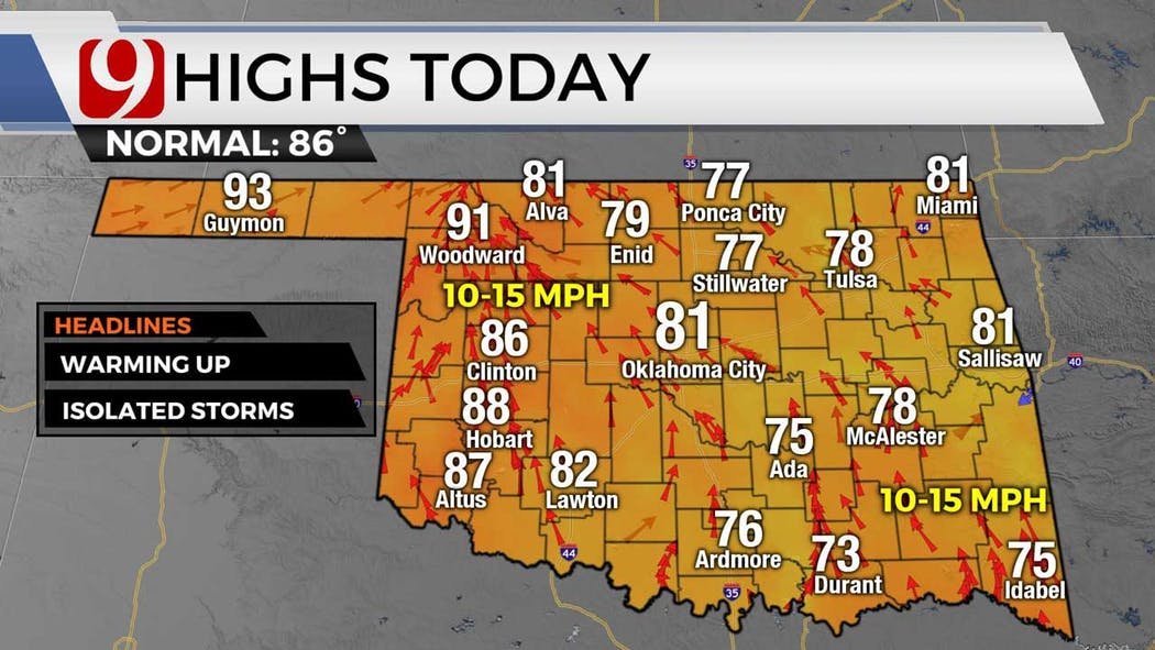 Highs for 6-7-21