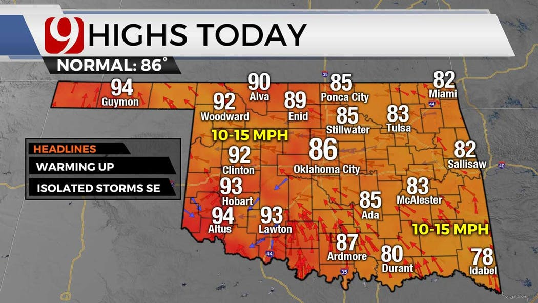 highs for 6-8-21