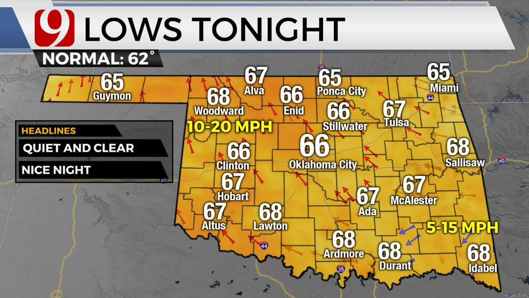 lows tonght
