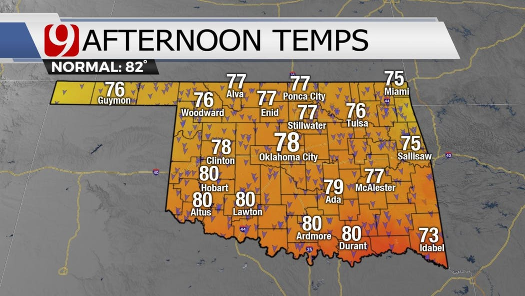 Afternoon Temps