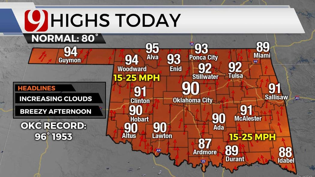 highs for 9-27-21